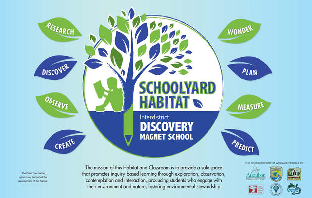 Interdistrict Discovery Magnet School